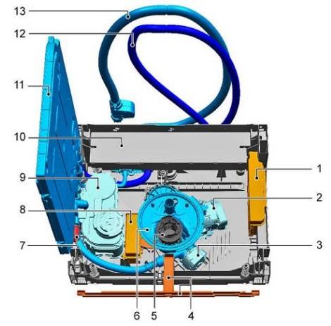 посудомоечной машины Bosch